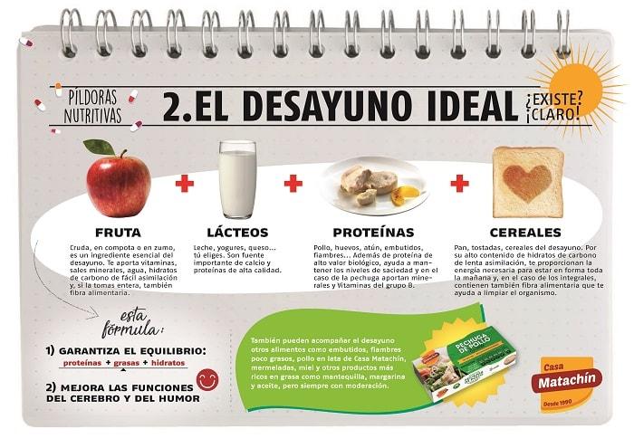 alimentos desayuno ideal