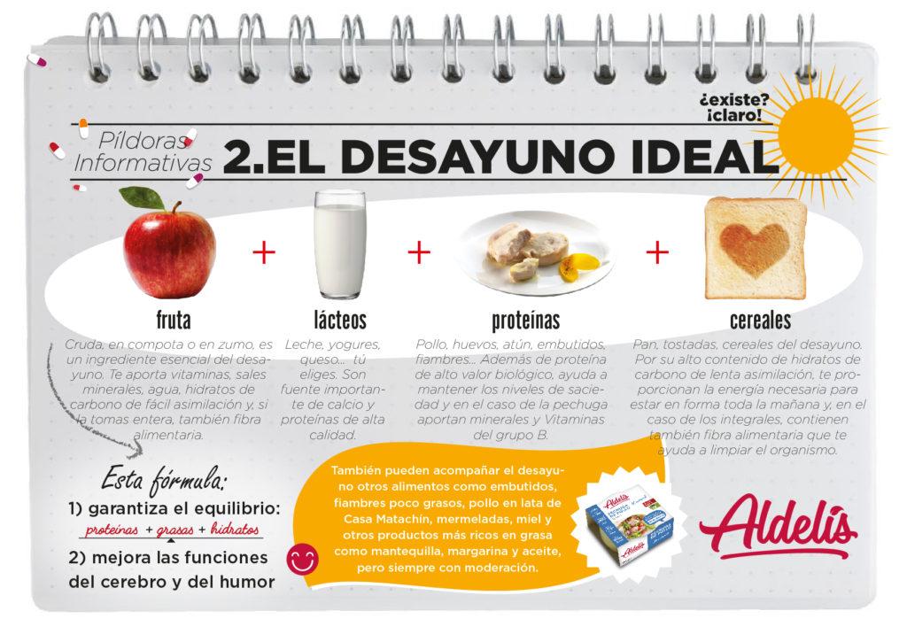 Desayuno ideal Aldelís